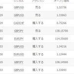 2016年9月5日~9月9日 ぼちぼちトレード シストレの結果